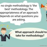 What approach should to take for methodology?