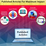 How To Promote Your Published Articles For Maximum Impact