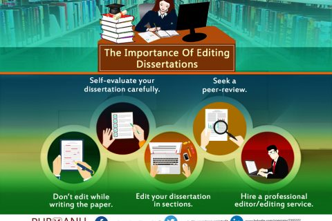 The Importance Of Editing Dissertations