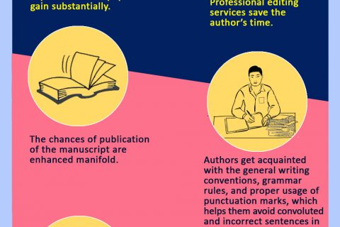Why should you hire a professional editor?